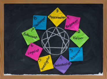 Graphic representing the Enneagram personality assessment method